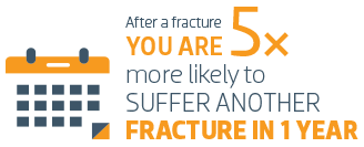 future-fracture-result-q-two-a2.png